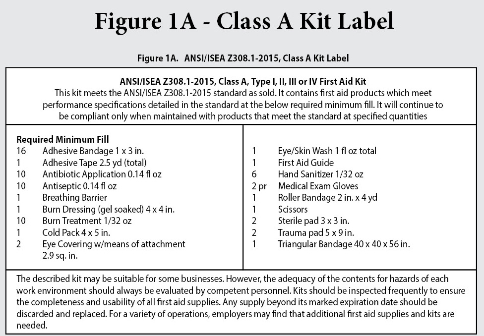 Class A First Aid Kits And Cabinets Archives Certified Safety