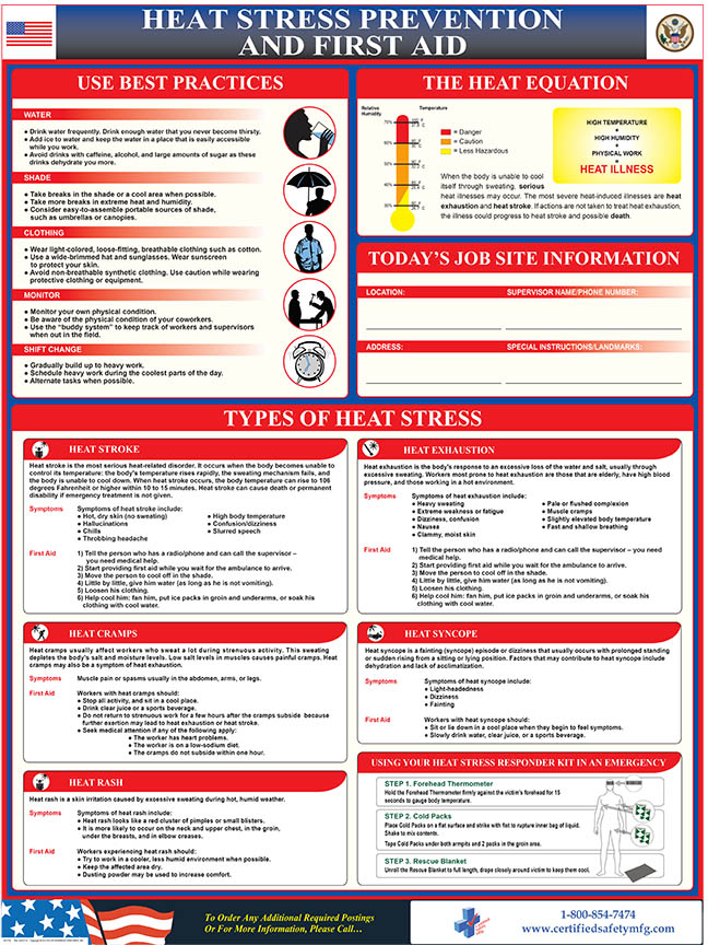 Heat Stress Poster - English - Certified Safety